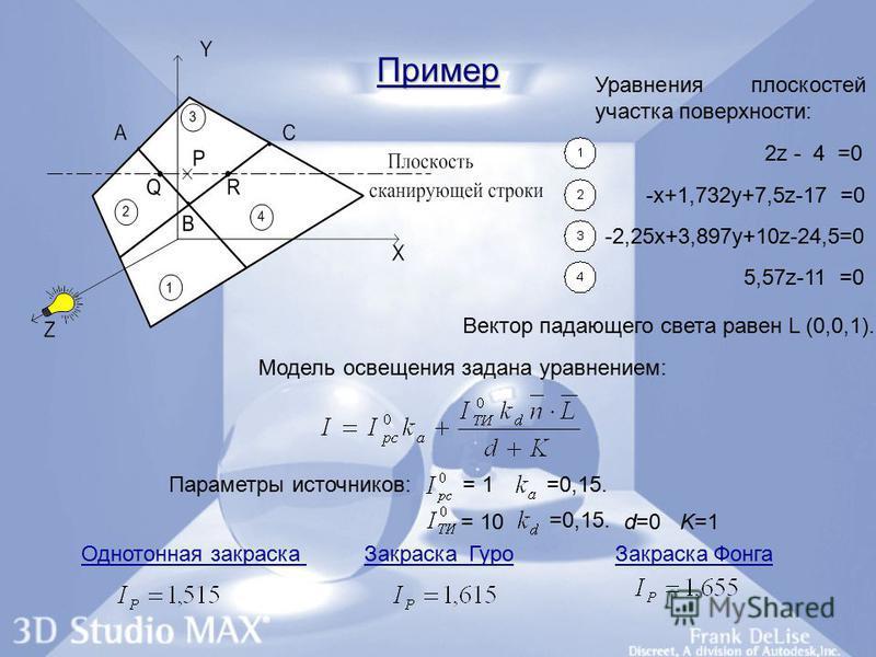 Пример Уравнения плоскостей участка поверхности: Модель освещения задана уравнением: 2z - 4 =0 -x+1,732y+7,5z-17 =0 -2,25x+3,897y+10z-24,5=0 Вектор падающего света равен L (0,0,1). 5,57z-11 =0 Однотонная закраска Закраска Гуро Закраска Фонга Параметр