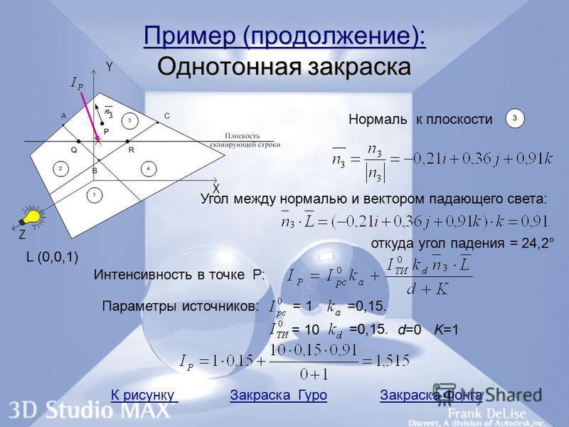 Пример (продолжение): Однотонная закраска Нормаль к плоскости Угол между нормалью и вектором падающего света: откуда угол падения = 24,2° Интенсивность в точке Р: К рисунку Закраска Гуро Закраска Фонга L (0,0,1) Параметры источников: d=0 K=1 = 1=0,15
