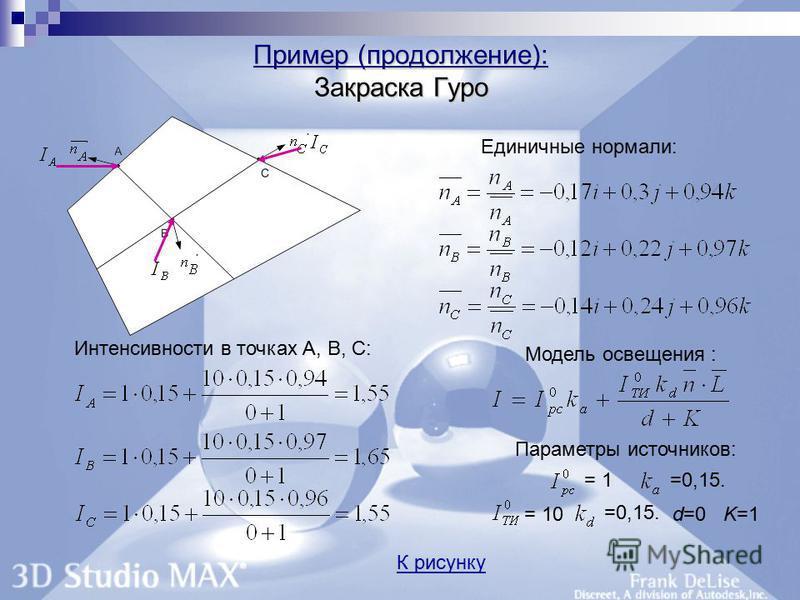 Пример (продолжение): краска Гуро Пример (продолжение): Закраска Гуро Единичные нормали: К рисунку Модель освещения : Параметры источников: d=0 K=1 = 1=0,15. = 10 =0,15. Интенсивности в точках А, В, С:.