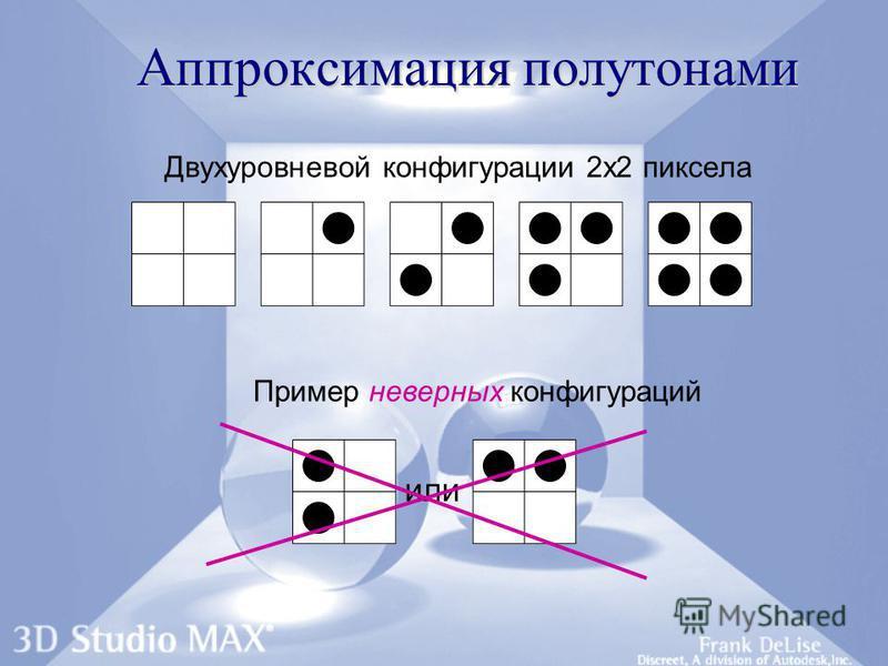 Аппроксимация полутонами Двухуровневой конфигурации 2 х 2 пиксела Пример неверных конфигураций