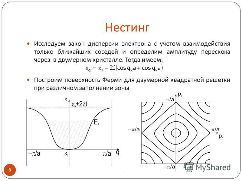 Нестинг Исследуем закон дисперсии электрона с учетом взаимодействия только ближайших соседей и определим амплитуду перескока через в двумерном кристалле. Тогда имеем: Построим поверхность Ферми для двумерной квадратной решетки при различном заполнени