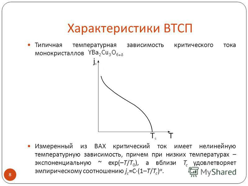 Характеристики ВТСП Типичная температурная зависимость критического тока монокристаллов Измеренный из ВАХ критический ток имеет нелинейную температурную зависимость, причем при низких температурах – экспоненциальную ~ exp(–T/T 0 ), а вблизи T c удовл