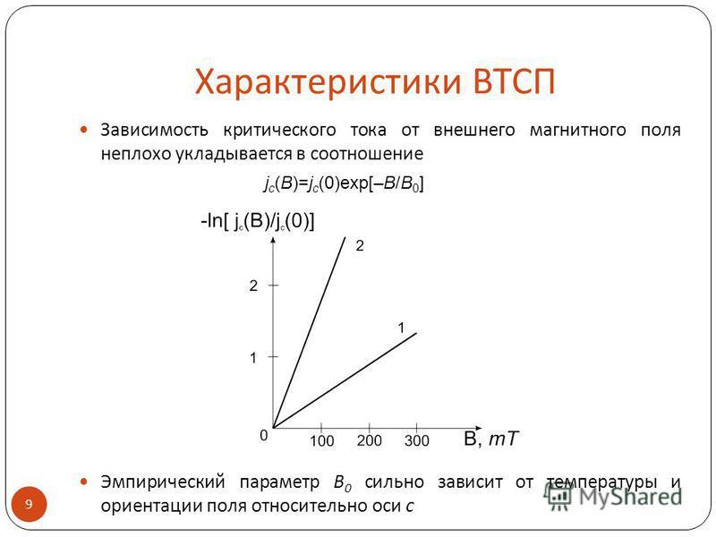 Характеристики ВТСП Зависимость критического тока от внешнего магнитного поля неплохо укладывается в соотношение Эмпирический параметр B 0 сильно зависит от температуры и ориентации поля относительно оси с 9. j c (B)=j c (0)exp[–B/B 0 ]