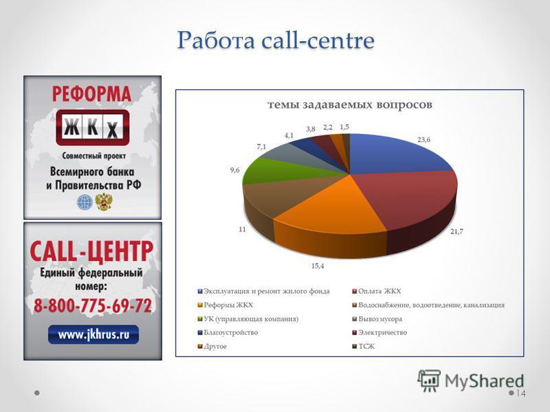Работа call-centre 14