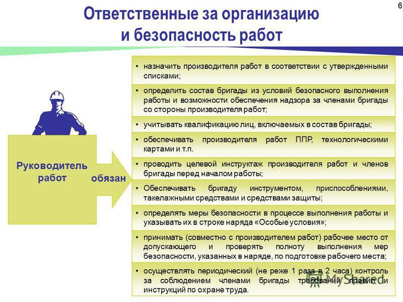 6 Ответственные за организацию и безопасность работ Руководитель работ назначить производителя работ в соответствии с утвержденными списками; определить состав бригады из условий безопасного выполнения работы и возможности обеспечения надзора за член