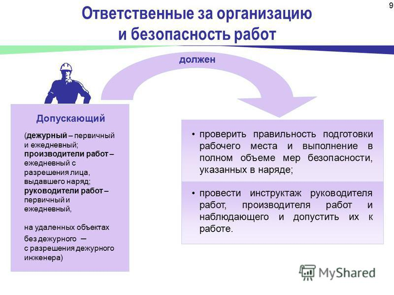 Термобелье оптом нарядная система на предприятии принципе