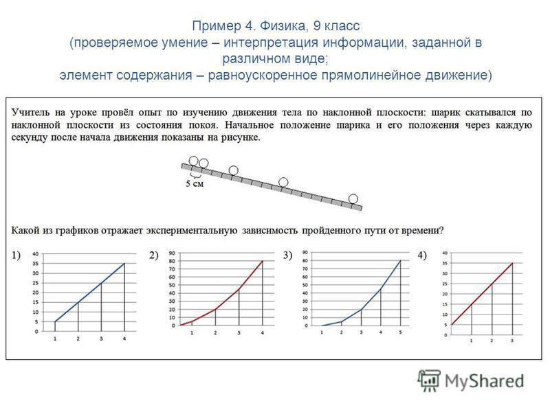 Пример 4. Физика, 9 класс (проверяемое умение – интерпретация информации, заданной в различном виде; элемент содержания – равноускоренное прямолинейное движение)