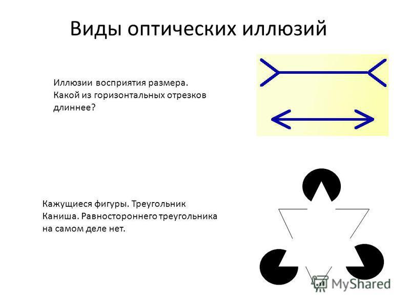 Виды оптических иллюзий Кажущиеся фигуры. Треугольник Каниша. Равностороннего треугольника на самом деле нет. Иллюзии восприятия размера. Какой из горизонтальных отрезков длиннее?