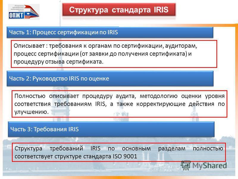 Часть 1: Процесс сертификации по IRIS Часть 2: Руководство IRIS по оценке Часть 3: Требования IRIS Описывает : требования к органам по сертификации, аудиторам, процесс сертификации (от заявки до получения сертификата) и процедуру отзыва сертификата.