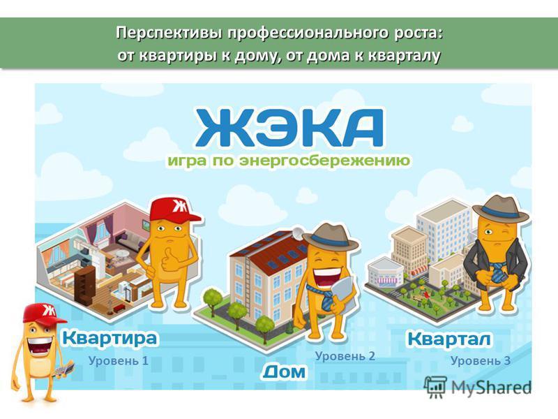 Перспективы профессионального роста: от квартиры к дому, от дома к кварталу Уровень 1 Уровень 2 Уровень 3
