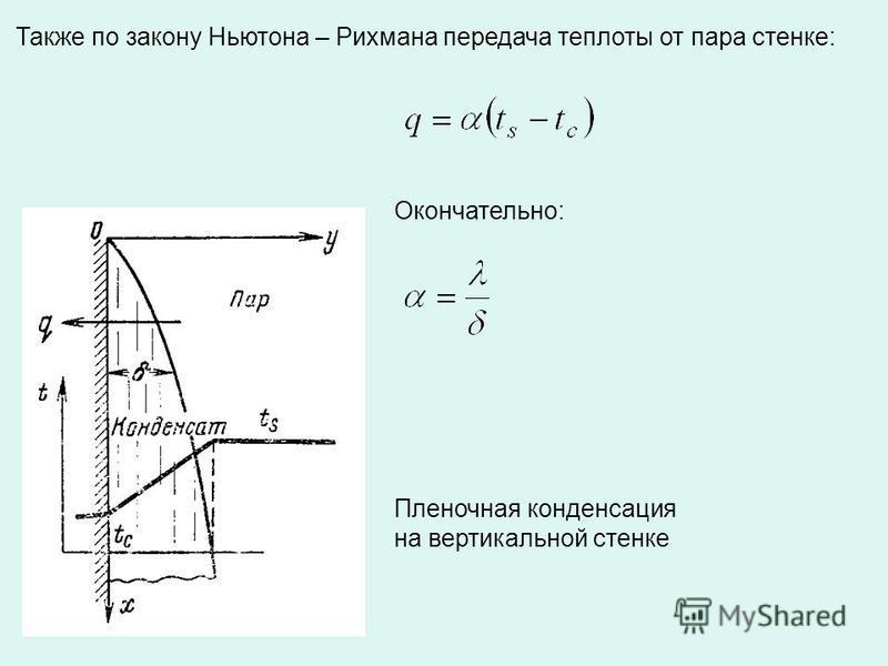 Также по закону Ньютона – Рихмана передача теплоты от пара стенке: Пленочная конденсация на вертикальной стенке Окончательно: