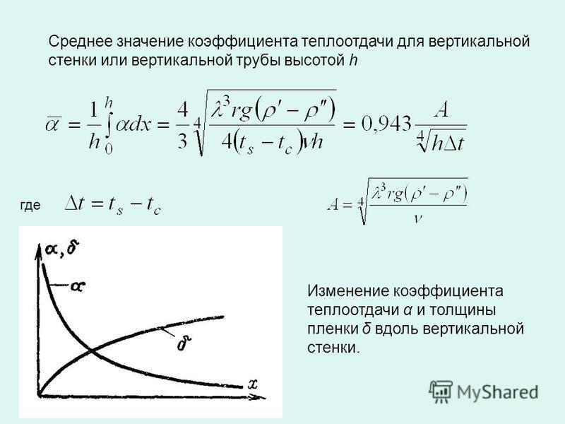 Среднее значение коэффициента теплоотдачи для вертикальной стенки или вертикальной трубы высотой h где Изменение коэффициента теплоотдачи α и толщины пленки δ вдоль вертикальной стенки.