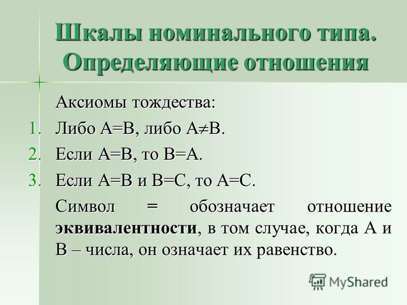 Шкалы номинального типа. Определяющие отношения Аксиомы тождества: 1. Либо А=В, либо А В. 2. Если А=В, то В=А. 3. Если А=В и В=С, то А=С. Символ = обозначает отношение эквивалентности, в том случае, когда А и В – числа, он означает их равенство.