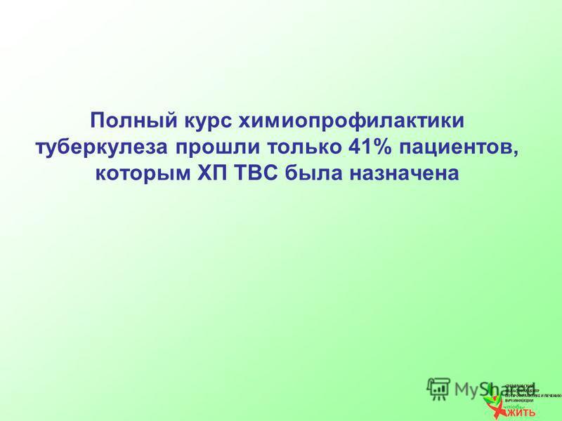 Полнай курс химиопрофилактики туберкулеза прошли только 41% пациентов, которым ХП ТВС была назначена