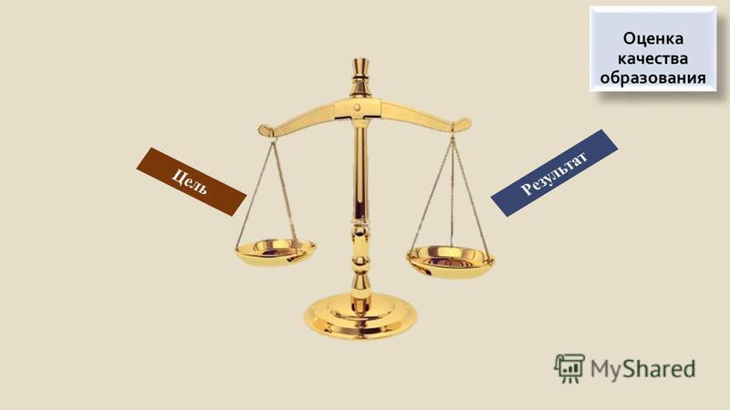 Оценка качества образования