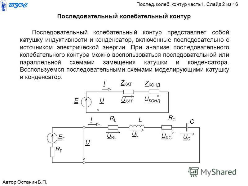 Z КАТ Z КОНД Е I U U КАТ U КОНД RLRL L U RL ULUL UCUC I U RCRC URСURС C RГRГ EГEГ Последовательный калебательный контур Последовательный калебательный контур представляет собой катушку индуктивности и конденсатор, включённые последовательно с источни