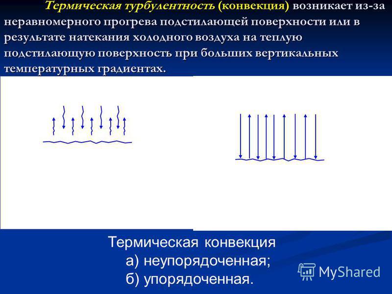 Термическая турбулентность (конвекция) возникает из-за неравномерного прогрева подстилающей поверхности или в результате натекания холодного воздуха на теплую подстилающую поверхность при больших вертикальных температурных градиентах. Термическая кон