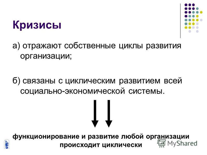 Кризисы а) отражают собственные циклы развития организации; б) связаны с циклическим развитием всей социально-экономической системы. функционирование и развитие любой организации происходит циклически