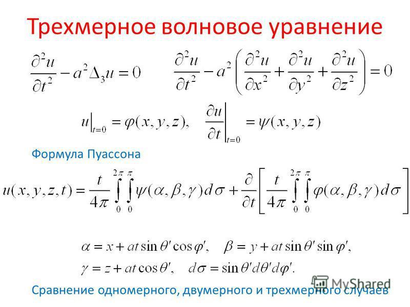 Трехмерное волновое уравнение Формула Пуассона Сравнение одномерного, двумерного и трехмерного случаев