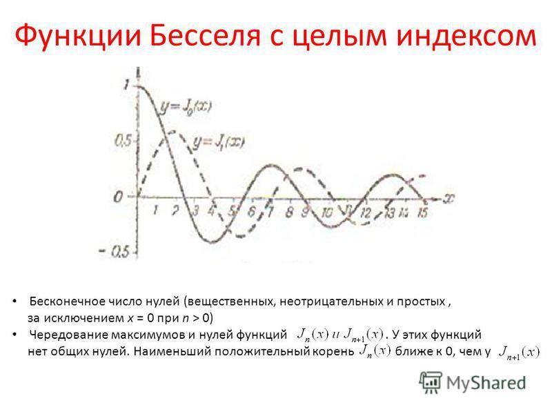 Функции Бесселя с целым индексом Бесконечное число нулей (вещественных, неотрицательных и простых, за исключением x = 0 при n > 0) Чередование максимумов и нулей функций. У этих функций нет общих нулей. Наименьший положительный корень ближе к 0, чем