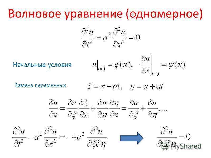 Волновое уравнение (одномерное) Начальные условия Замена переменных