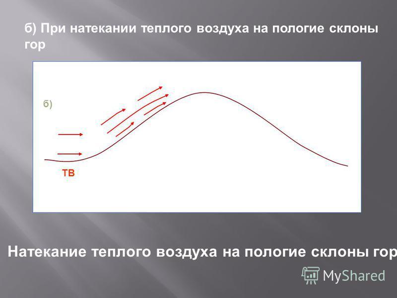 ТВ Натекание теплого воздуха на пологие склоны гор б) б) При натекании теплого воздуха на пологие склоны гор