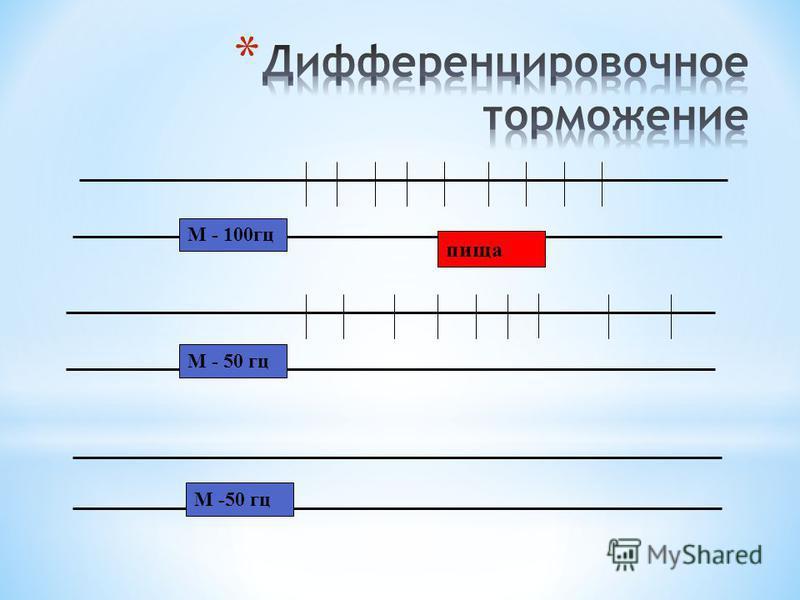 М - 100 гц пища М - 50 гц