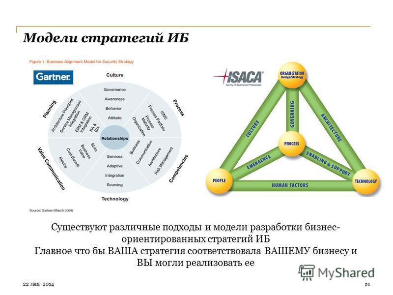 Модели стратегий ИБ Существуют различные подходы и модели разработки бизнес- ориентированных стратегий ИБ Главное что бы ВАША стратегия соответствовала ВАШЕМУ бизнесу и ВЫ могли реализовать ее 21 22 мая 2014