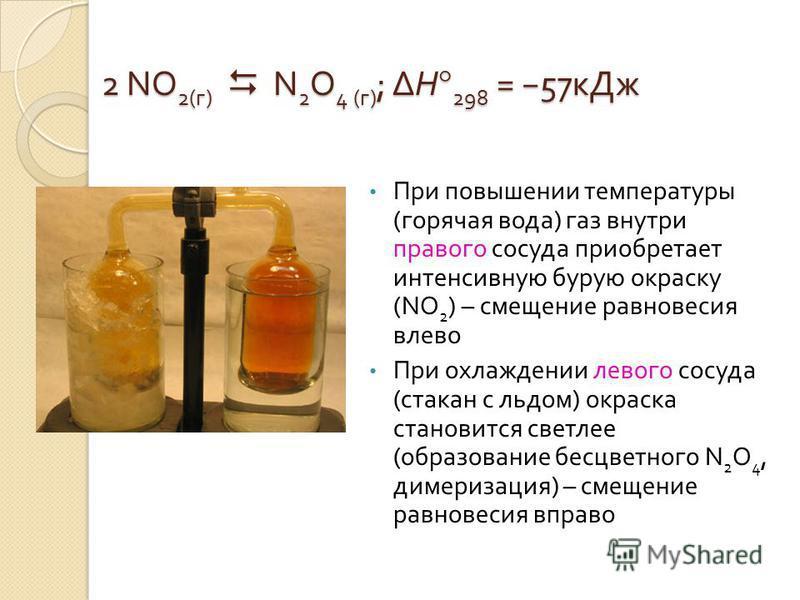 2 NO 2( г ) N 2 O 4 ( г ) ; Δ H° 298 = 57 к Дж При повышении температуры ( горячая вода ) газ внутри правого сосуда приобретает интенсивную бурую окраску (NO 2 ) – смещение равновесия влево При охлаждении левого сосуда ( стакан с льдом ) окраска стан