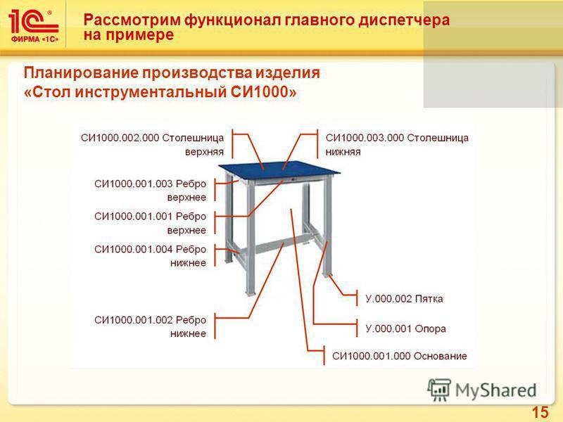 15 Рассмотрим функционал главного диспетчера на примере Планирование производства изделия «Стол инструментальный СИ1000»