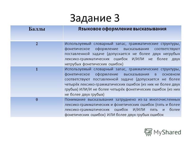 Задание 3 Баллы Языковое оформление высказывания 2 Используемый словарный запас, грамматические структуры, фонетическое оформление высказывания соответствуют поставленной задаче (допускается не более двух негрубых лексико-грамматических ошибок И/ИЛИ
