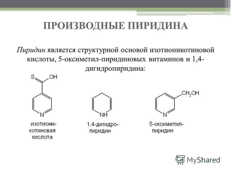 ПРОИЗВОДНЫЕ ПИРИДИНА Пиридин является структурной основой изоникотиновой кислоты, 5-оксиметил-пиридиновых витаминов и 1,4- дигидропиридина: