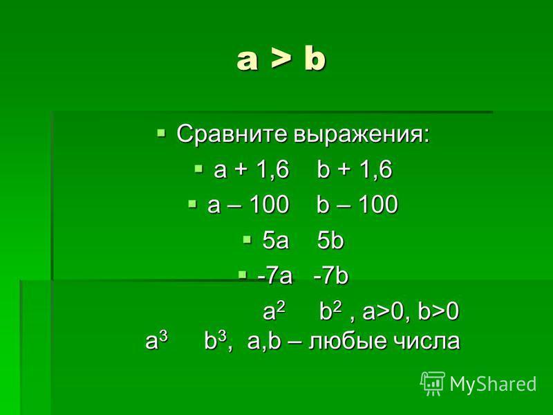 a > b Сравните выражения: Сравните выражения: a + 1,6 b + 1,6 a + 1,6 b + 1,6 a – 100 b – 100 a – 100 b – 100 5a 5b 5a 5b -7a -7b -7a -7b a 2 b 2, a>0, b>0 a 3 b 3, a,b – любые числа a 2 b 2, a>0, b>0 a 3 b 3, a,b – любые числа