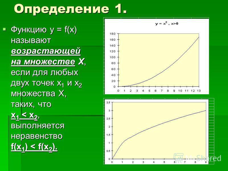 Определение 1. Функцию у = f(x) называют возрастающей на множестве Х, если для любых двух точек х 1 и х 2 множества Х, таких, что х 1 < х 2, выполняется неравенство f(x 1 ) < f(x 2 ). Функцию у = f(x) называют возрастающей на множестве Х, если для лю