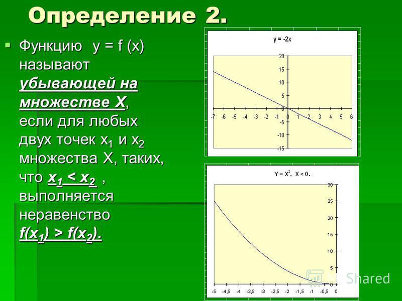 Определение 2. Функцию у = f (x) называют убывающей на множестве Х, если для любых двух точек х 1 и х 2 множества Х, таких, что х 1 f(x 2 ). Функцию у = f (x) называют убывающей на множестве Х, если для любых двух точек х 1 и х 2 множества Х, таких,