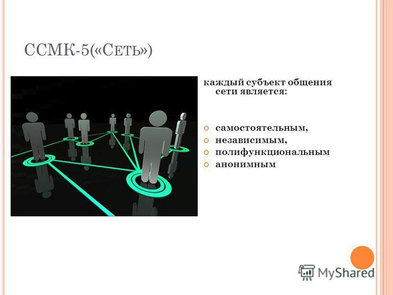 каждый субъект общения сети является: самостоятельным, независимым, полифункциональным анонимным