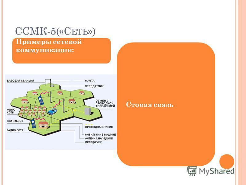 ССМК-5(«С ЕТЬ ») Примеры сетевой коммуникации: Стовая связь