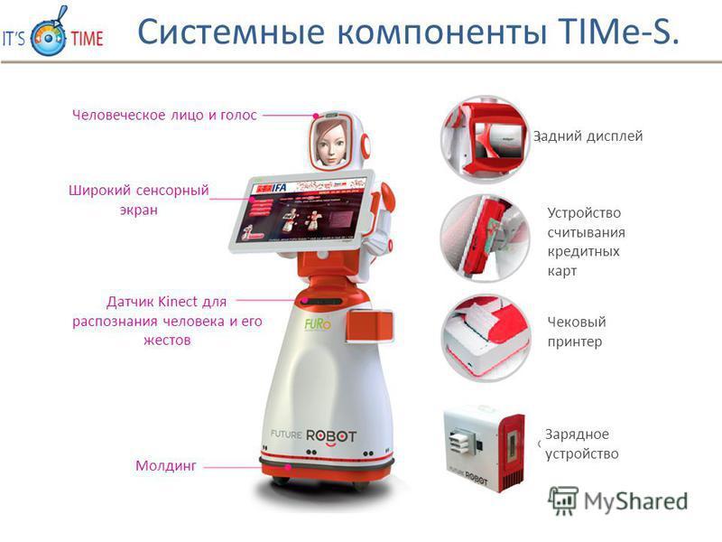 Человеческое лицо и голос Широкий сенсорный экран Датчик Kinect для распознания человека и его жестов Молдинг Задний дисплей Устройство считывания кредитных карт Чековый принтер Зарядное устройство Системные компоненты TIMe-S.