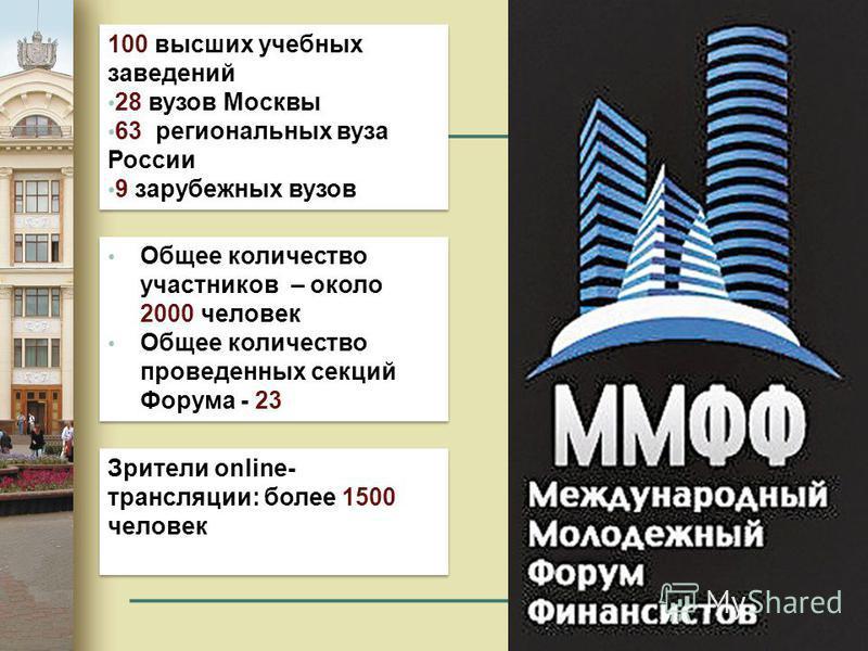 100 высших учебных заведений 28 вузов Москвы 63 региональных вуза России 9 зарубежных вузов 100 высших учебных заведений 28 вузов Москвы 63 региональных вуза России 9 зарубежных вузов Общее количество участников – около 2000 человек Общее количество