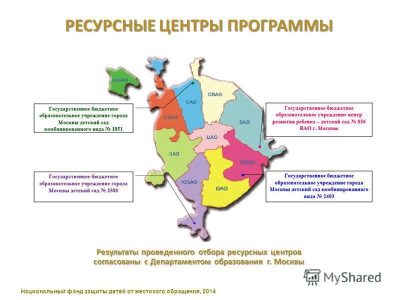 РЕСУРСНЫЕ ЦЕНТРЫ ПРОГРАММЫ Результаты проведенного отбора ресурсных центров согласованы с Департаментом образования г. Москвы Национальный фонд защиты детей от жестокого обращения, 2014