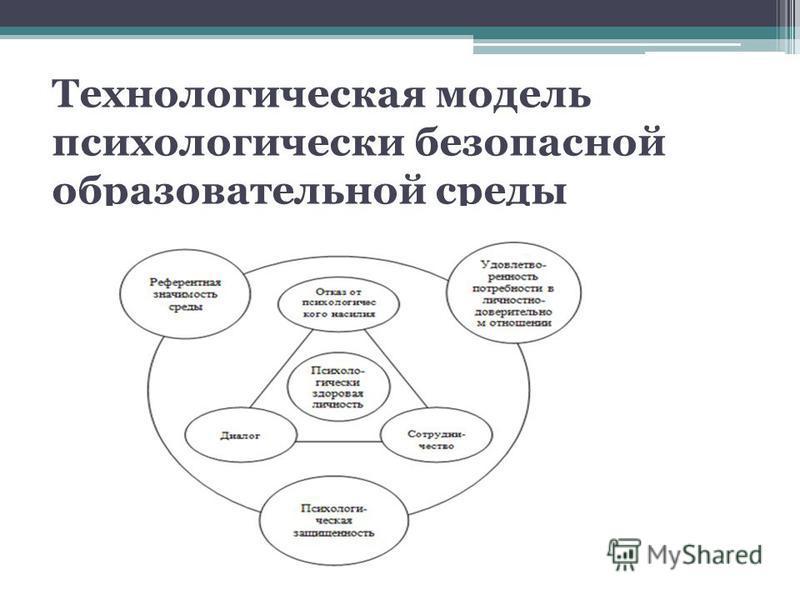 Технологическая модель психологически безопасной образовательной среды