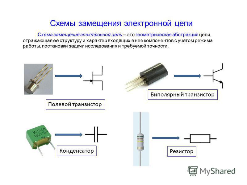 Схема замещения электронной цепи – это геометрическая абстракция цепи, отражающая ее структуру и характер входящих в нее компонентов с учетом режима работы, постановки задачи исследования и требуемой точности. Полевой транзистор Биполярный транзистор