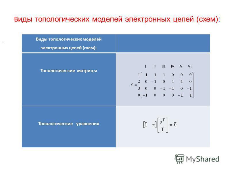 В иды топологических моделей электронных цепей (схем):. Топологические матрицы Топологические уравнения I II III IV V VI