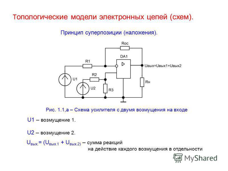 Т опологические модели электронных цепей (схем). Принцип суперпозиции (наложения). U1 – возмущение 1. U2 – возмущение 2. U вых. = (U вых.1 + U вых.2) – сумма реакций на действие каждого возмущения в отдельности Рис. 1.1,а – Схема усилителя с двумя во