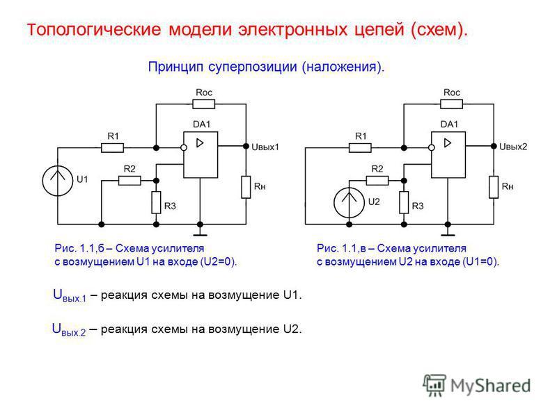 Т опологические модели электронных цепей (схем). Принцип суперпозиции (наложения). U вых.1 – реакция схемы на возмущение U1. U вых.2 – реакция схемы на возмущение U2. Рис. 1.1,б – Схема усилителя с возмущением U1 на входе (U2=0). Рис. 1.1,в – Схема у