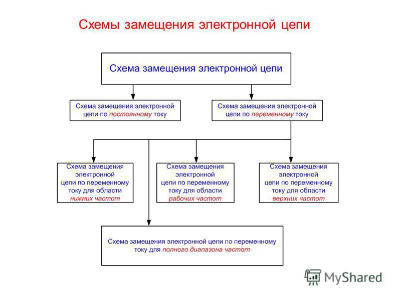 Схемы замещения электронной цепи