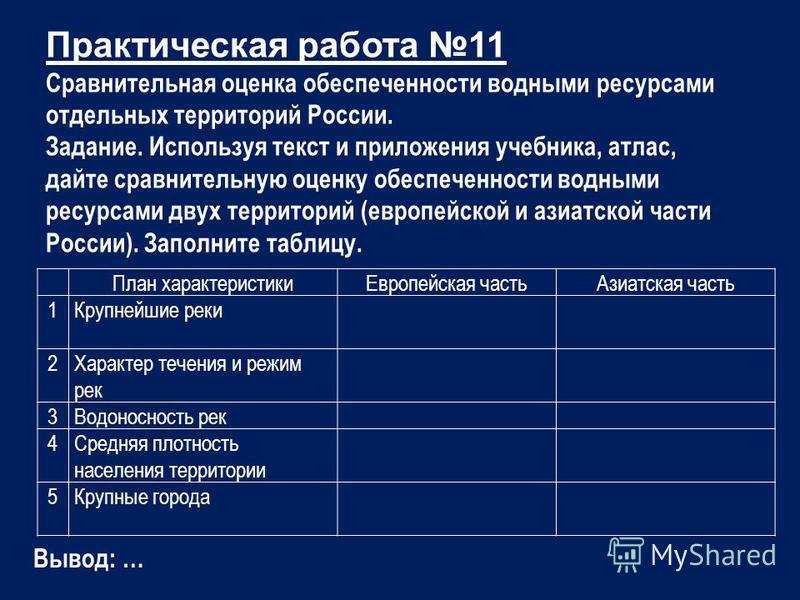 Практическая работа 11 Сравнительная оценка обеспеченности водными ресурсами отдельных территорий России. Задание. Используя текст и приложения учебника, атлас, дайте сравнительную оценку обеспеченности водными ресурсами двух территорий (европейской