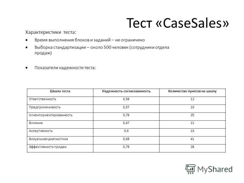Тест «CaseSales» Характеристики теста: Время выполнения блоков и заданий – не ограничено Выборка стандартизации – около 500 человек (сотрудники отдела продаж) Показатели надежности теста: Шкала теста Надежность-согласованность Количество пунктов на ш