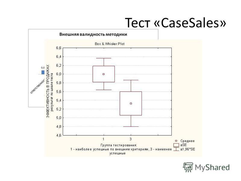 Тест «CaseSales»