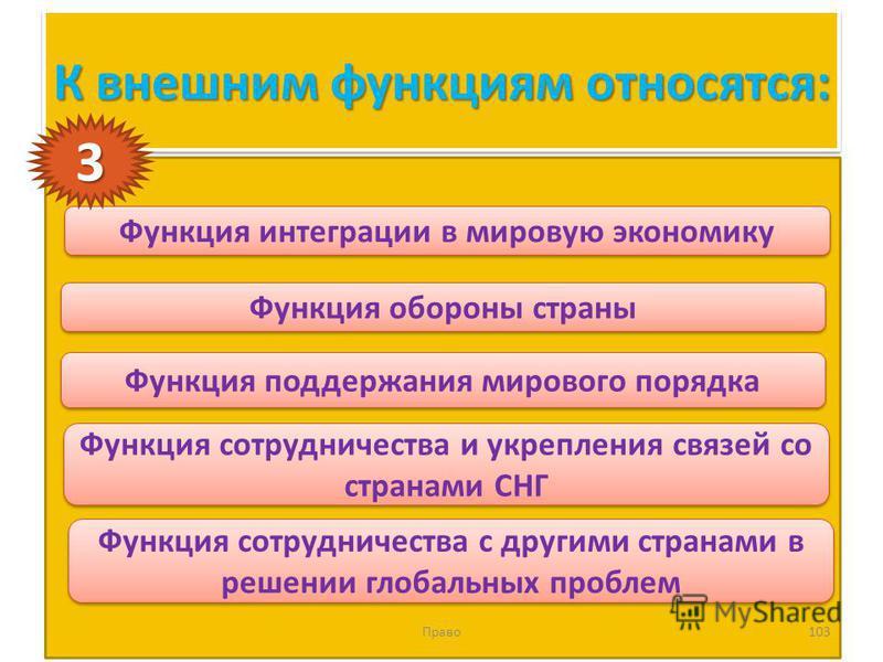 К внешним функциям относятся: Право 103 Функция интеграции в мировую экономику Функция обороны страны Функция поддержания мирового порядка Функция сотрудничества с другими странами в решении глобальных проблем 3 Функция сотрудничества и укрепления св
